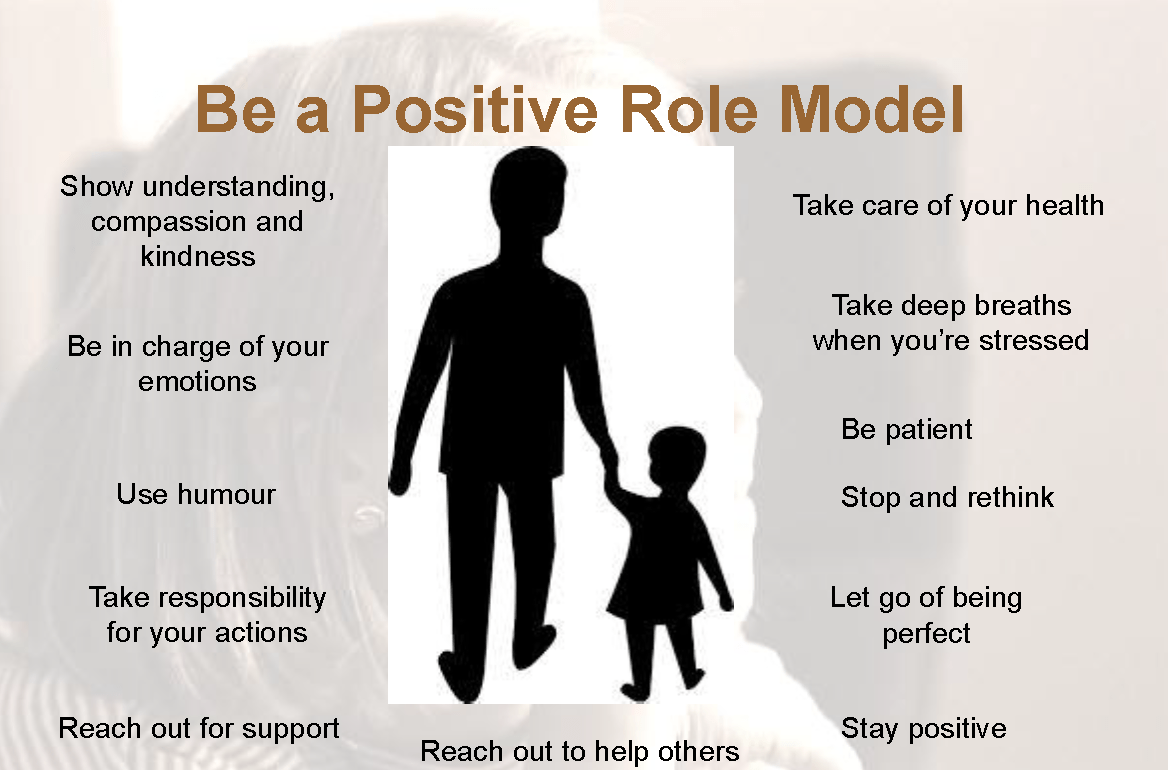 Why Parents Should Be A Good Role Model For Their Children Talismanian